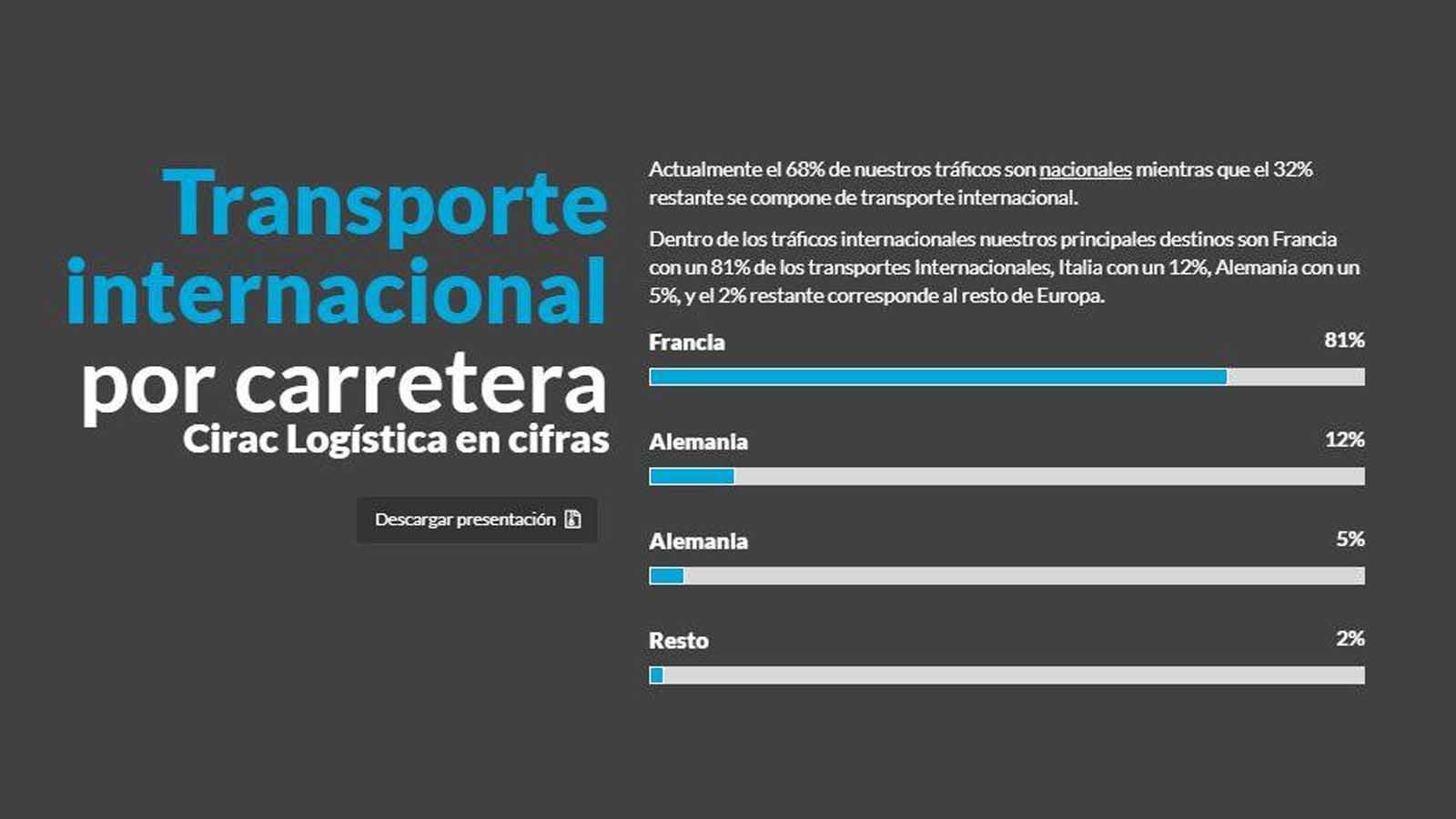 convenio transporte de mercancias por carretera